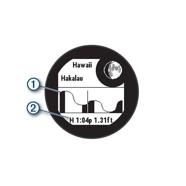 اطلاعات جزر و مد ساعت گارمین
